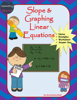 Algebra 1 Worksheet: Slope & Graphing Linear Equations