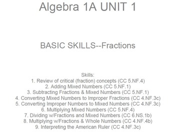 HS [Remedial] Algebra 1A UNIT 1: Fraction BASICS (5 worksh