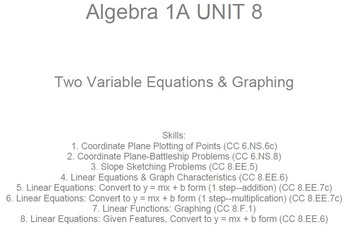 HS [Remedial] Algebra 1A UNIT 8: Two Variable Equations (5