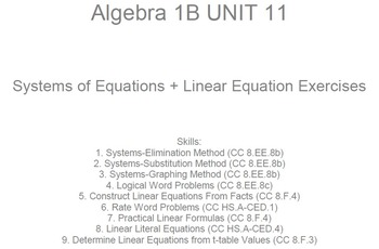 HS [Remedial] Algebra 1B UNIT 11: Systems of Equations+ (5