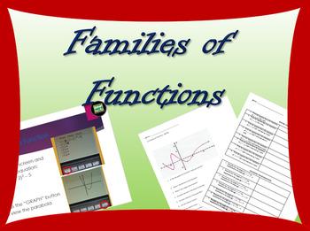 Algebra 2 Unit on graphs of functions