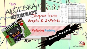Linear Functions - Finding the slope from two points and g