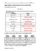 Algebra EOC Quiz - Properties of Real Numbers & Closure BUNDLE
