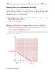 Algebra EOC Quiz - Two-Variable Inequalities BUNDLE