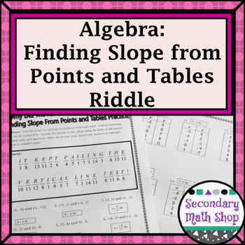 Slope - Finding Slope From Points and Tables Practice Ridd