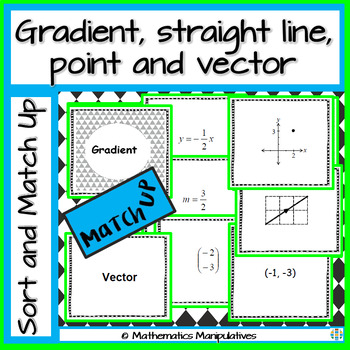 Algebra Gradient Straight Line Point and Vector Match-Up