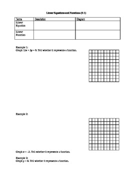 Algebra I Fill-In Notes: Linear Equations and Functions