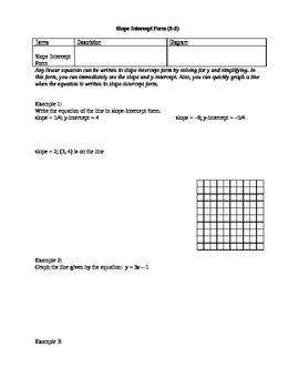 Algebra I Fill-In Notes:  Slope Intercept Form