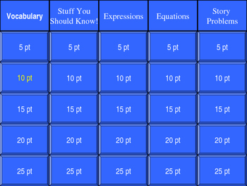 Algebra I Jeopardy Game