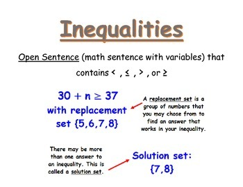 Algebra I Vocab Word Wall For Functions