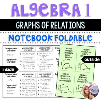 Algebra I and Grade 8 Middle School Math - Interpreting Re