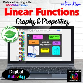 Algebra Linear Equations Properties GOOGLE Slides Concept Map