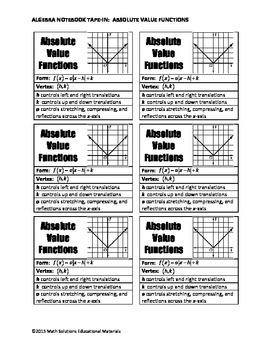 Algebra Notebook Tape-In: Absolute Value Functions