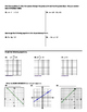 Algebra: Printable Linear Equations Test or Study Guide -