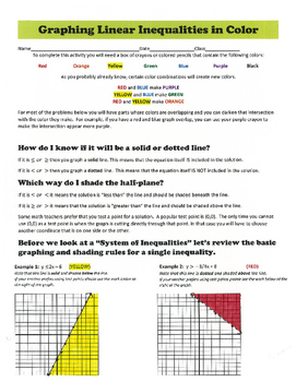 Algebra: Printable Systems of Inequalities Coloring Packet