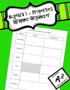 Algebra 1 - Properties Graphic Organizer