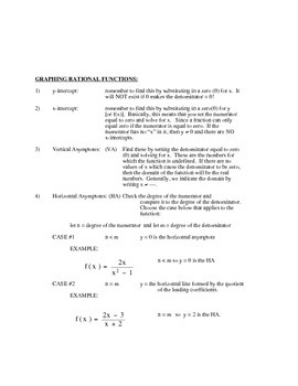 Pre-Calc:  Rational Functions - Processes for Graphing