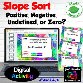 Algebra Slope with GOOGLE Slides Positive Negative Undefin