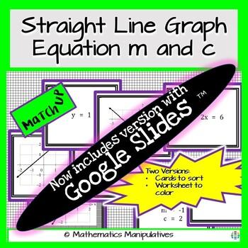Algebra Straight Line Graph Equation m and c Match Up