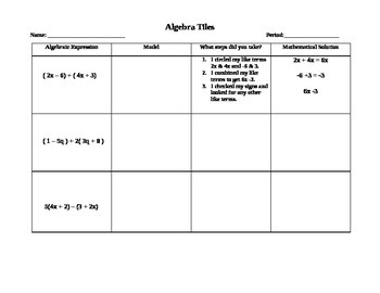 Algebra Tiles Graphic Organizer