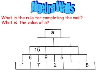 Algebra Walls