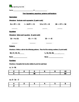 Algebra expressions, functions, patterns, & equations WITH