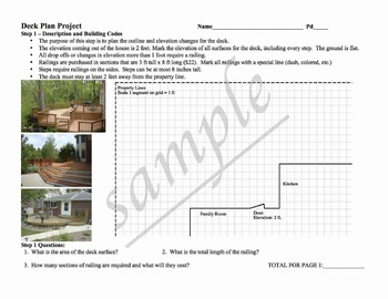 Algebra/Geometry Project on Planning/Building a Deck
