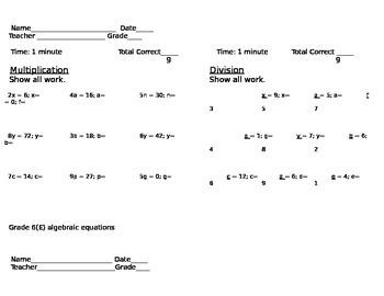 Algebraic Equation Fluency