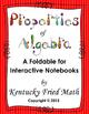 Algebraic Properties Printable Foldable for Interactive No