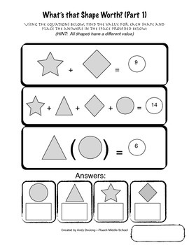 Algebraic Systems of Equations:  What's That Shape Worth?
