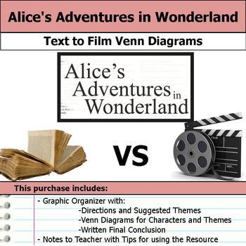 Alice's Adventures in Wonderland - Text to Film Venn Diagr