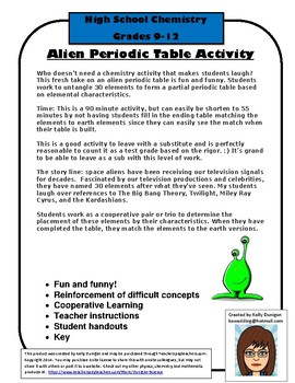 Alien Periodic Table - organizing what you know