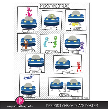 Alien Prepositions of Place Poster to Print, Funny Alien a