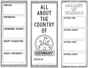 Germany - Research Project - Interactive Notebook - Govern