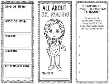 All About J.K. Rowling - Biography Research Project - Inte