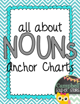 All About {NOUNS}