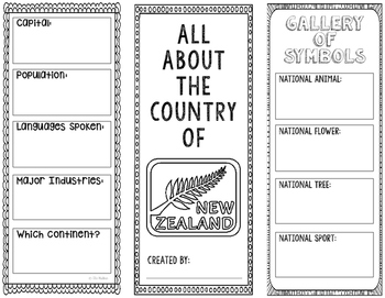 New Zealand - Research Project - Interactive Notebook - Go