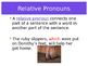 All About Relative Pronouns