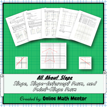 All About Slope (Slope, Slope-Intercept Form, and Point-Sl
