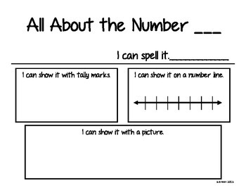 All About the Number...