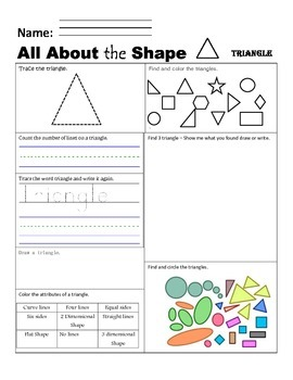 All About the Shape Triangle