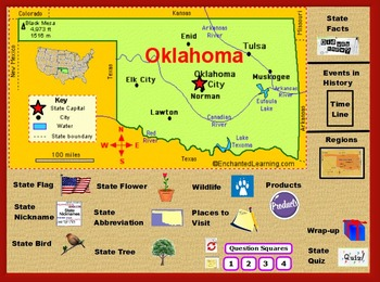 All About the State of Oklahoma