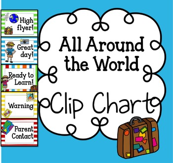 All Around the World Geography Clip Chart
