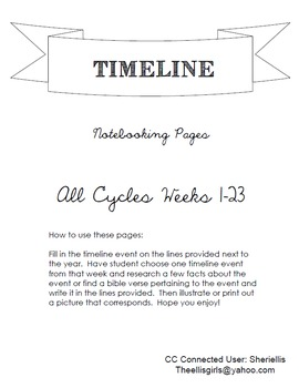 All Cycle (1,2,3) Notebook - Classical Conversations - Tim