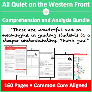 All Quiet on the Western Front – Comprehension and Analysi