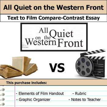 All Quiet on the Western Front - Text to Film - Compare &
