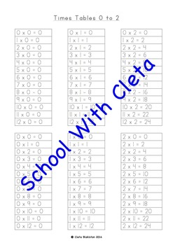 All Times Tables / Multiplication Copy Practice Sheets