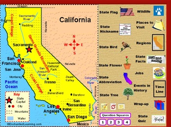 All about the State of California