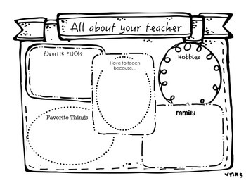 All about your teacher page