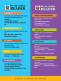 All in One Reading Strategies Bookmark on 18x24 Poster (Gi